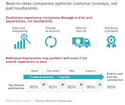 genesys user guide the journey is the reward for great customer experience genesys blog
