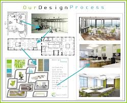 office design plan office design and space planning office concepts office