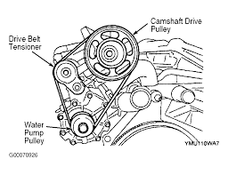 2001 mazda tribute serpentine belt routing and timing belt diagrams
