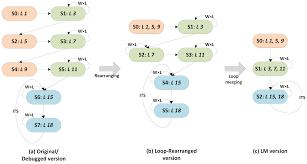 sensors free full text embedded implementation of vhr