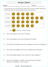 analyze the picture graph and answer the grade 2 math questions