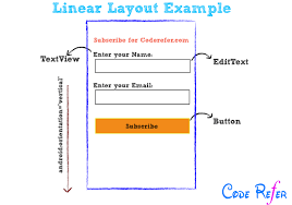 layouts for android android layouts and types linear relative listview grid