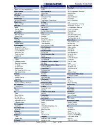 Rockin Around The Christmas Tree Karaoke Download by Karaoke Song List Songs Pop Culture