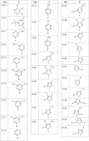 EP A1 Substituted [1 2 4]triazole and imidazole pounds