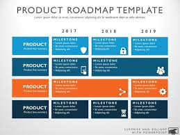 12 best agile roadmaps and timelines images on pinterest board