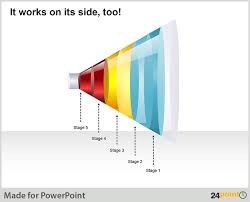 using the editable funnel diagram in powerpoint slides