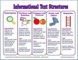 best 25 text structures ideas on pinterest sequencing anchor