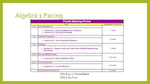 algebra content academy ppt download