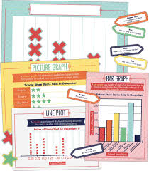 thanksgiving graphing graph it bulletin board set grade 1 5 carson dellosa publishing