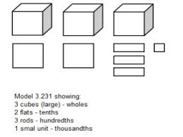 decimals grade 5 examples solutions and videos