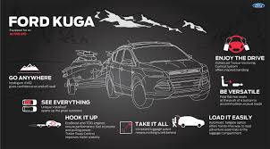 the new ford kuga now available in south africa
