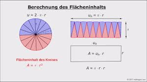 fläche kreis formel flächeninhalt eines kreises aus radius