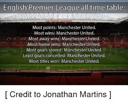 premier league goals table english premier league all time table most points manchester united