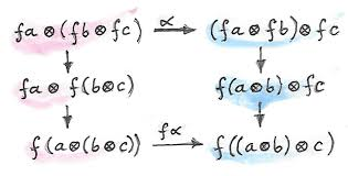 applicative functors bartosz milewski u0027s programming cafe