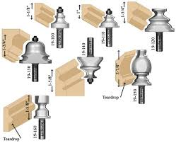 Fine Woodworking Trim Router Review by 619 Best Router An Amazing Tool Images On Pinterest Woodwork