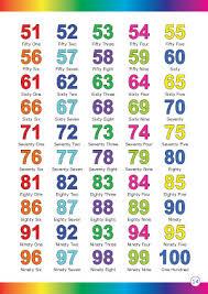 free worksheets numbers in words 1 100 free math worksheets
