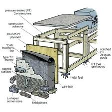 outdoor kitchen faucets outdoor kitchen construction plans how to build an outdoor kitchen