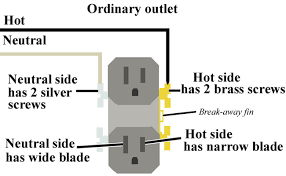 wiring gfi outlets no ground wire diagram u2013 readingrat net