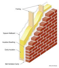 Insulation R Value For Basement Walls by R Value Insulation