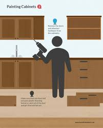 How To Remove Paint From Kitchen Cabinets How To Paint Kitchen Cabinets White Diy Tutorial