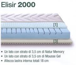 materasso dorsal materasso dorsal elisir 2000 con natur memory e mousse gel