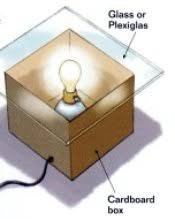 how to make a photo light box build a light box with items on hand make your own light box very