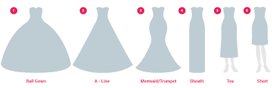 wedding dress guide the definitive guide to wedding dress silhouettes bridalpulse