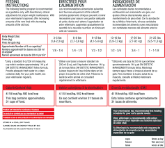 purina pro plan veterinary diets dm dietetic management formula