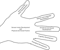 Visual Discrimination Worksheets Gr R Module 3 Literacy 05