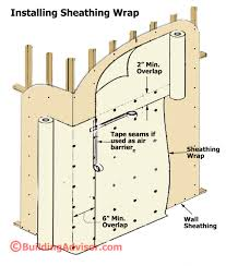 types of foundations for homes is tyvek better than felt paper critical intallation details