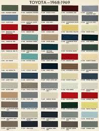 color codedalphabetlabels aspx spectacular color code book