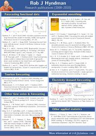 this week i made my first poster although i u0027ve been an academic