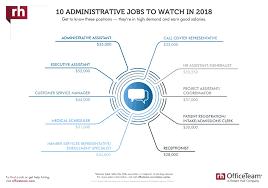 resume templates administrative coordinator ii salary comparison administrative salaries 2018 salary guide robert half