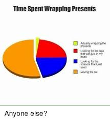 Wrapping Presents Meme - time spent wrapping presents actually wrapping the presents