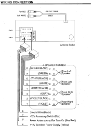 pyle plmr86b marine and waterproof headunits stereo receivers