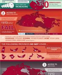 cancer graph infographics graphs net skin cancer treatment canada archives infographics graphs net