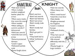 japanese feudalism lessons tes teach