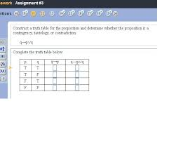 Pq Truth Table Construct A Truth Table For The Proposition And De Chegg Com
