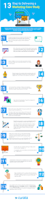 quick study guides how to create a marketing case study infographic