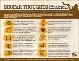shofar trumpet shofar thoughts 10 ideas to consider during shofar blowing education