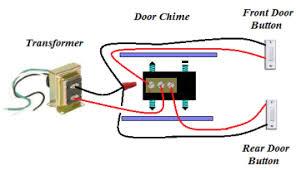 doorbell transformer wiring diagram completely doorbell hard wired