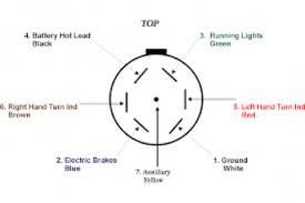 subwoofer wiring diagram for 3 subs wiring diagram