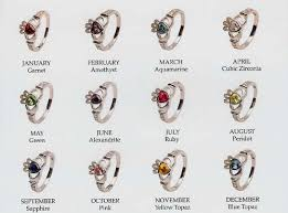 rings with birthstones birthstone rings sterling silver