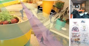 Best Interior Designing Colleges In Bangalore Bfa In Interior Design U2014 Hite Art Institute Department Of Fine Arts
