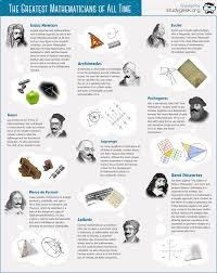 the greatiest mathematicians of all time a beautiful math poster
