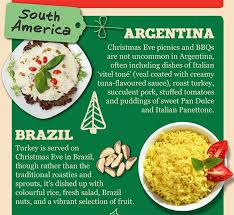 dinners from around the world