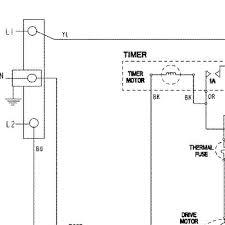 wiring diagram for maytag dryer love wiring diagram ideas