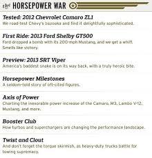 2012 camaro horsepower 2012 chevrolet camaro zl1 test review car and driver