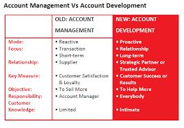 Good Account Pictures Forget Account Management Irish Management Institute