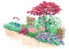 no fuss shade garden plan garden planning perennials and small